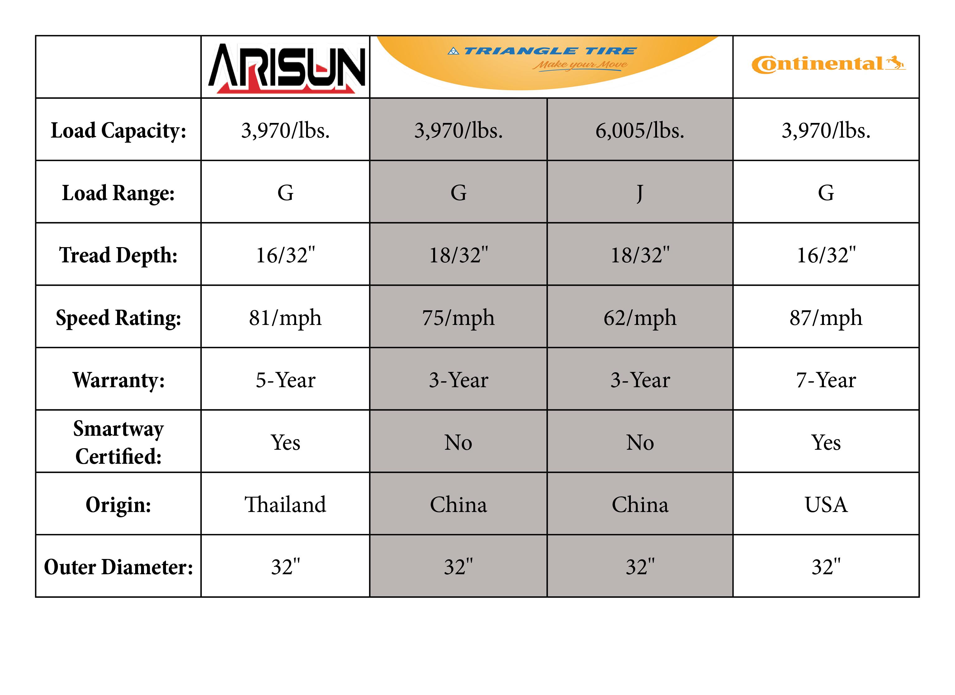 tire-chart-1.8.18.jpg